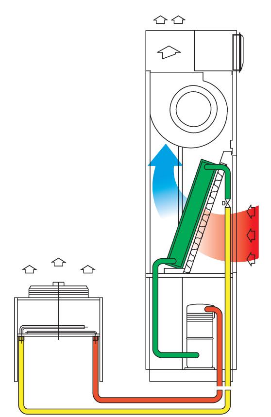 SUAC мощность: 6 - 19 кВт