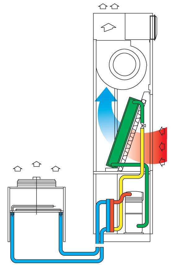 SUWC мощность: 7 - 19 кВт