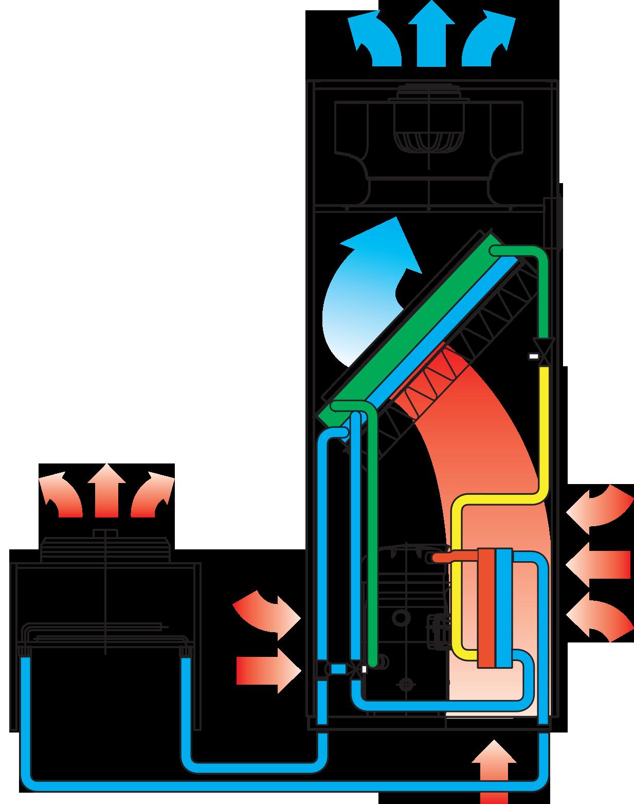 TDEV мощность: 20 - 100 кВт