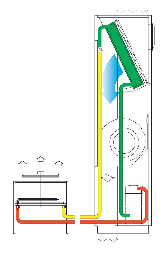SDAV мощность: 6 - 19 кВт
